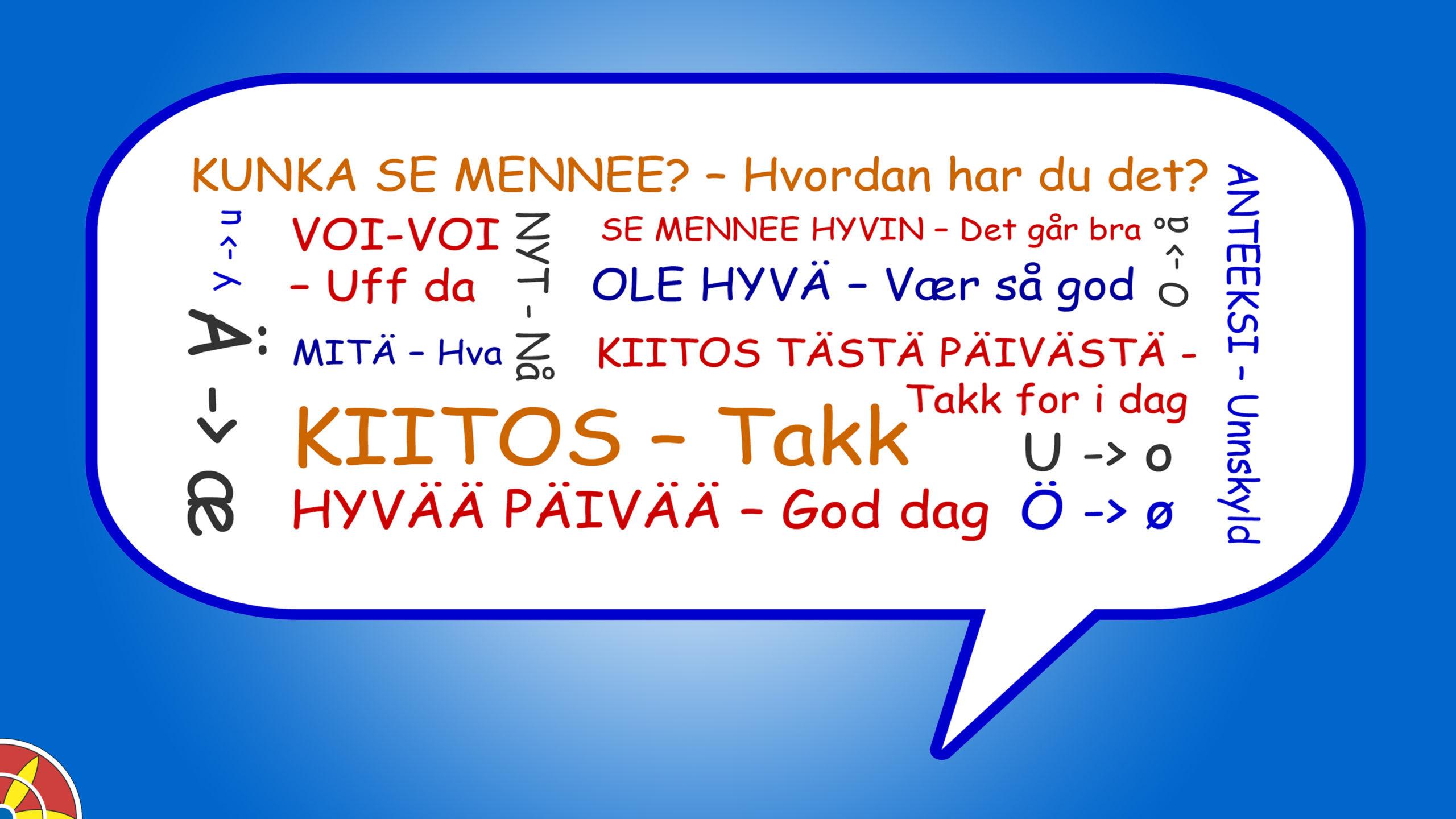 Kvensk Finsk Språkboble